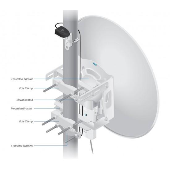 Ubiquiti Networks AF-5G30-S45 30 dBi Antennas for airFiber AF-5X 5 GHz Carrier Backhaul Radio  Price in Pakistan