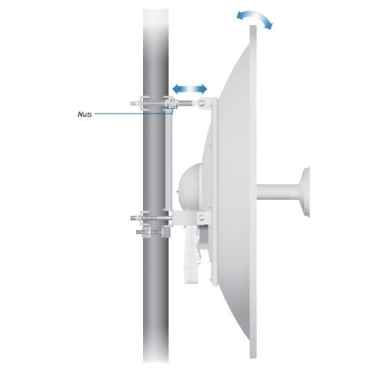 Ubiquiti airFiber AF-5G34-S45 5GHz Dish Antenna 34dBi Slant 45  Price in Pakistan