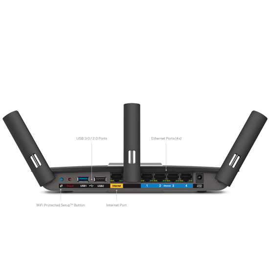 Linksys EA6900 AC1900 Dual-Band Wi-Fi Router
